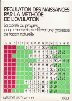 Régulation des naissances par la méthode de l'ovulation
