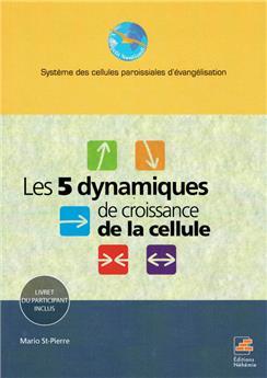 Les 5 dynamiques de la croissance de la cellule